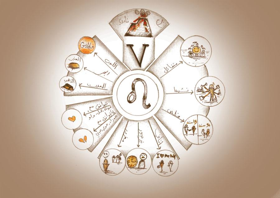 86c508313 برج الاسد, الدليل الشامل للصفات والخصائص والشخصية والعيوب والميزات ...