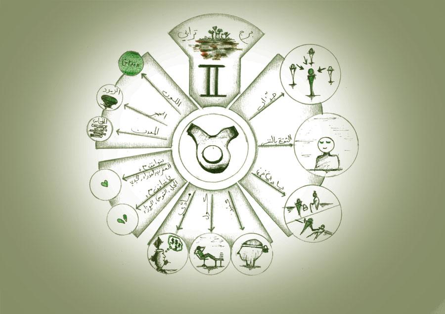 برج الثور, الدليل الشامل للصفات والخصائص والشخصية والعيوب والميزات