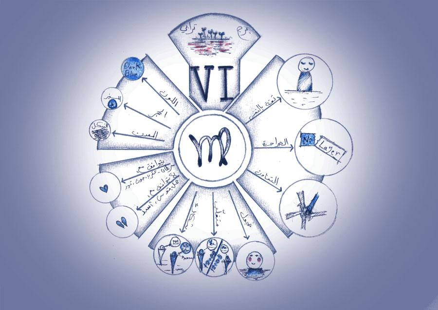 برج العذراء, الدليل الشامل للصفات والخصائص والشخصية والعيوب والميزات